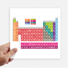 Cute Succinct Color Chemistry Periodic Table Sticker Tags Wall Picture Laptop Decal Self adhesive